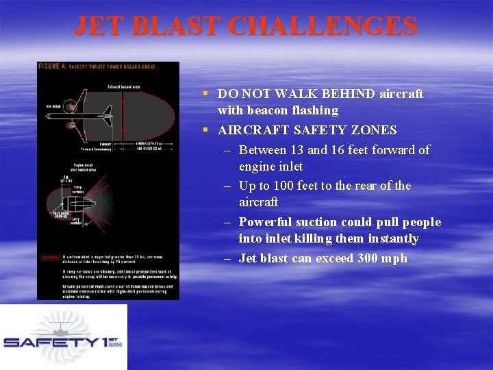 JET BLAST CHALLENGES § DO NOT WALK BEHIND aircraft with beacon flashing § AIRCRAFT