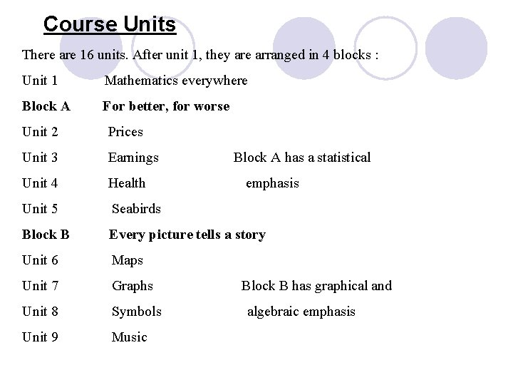 Course Units There are 16 units. After unit 1, they are arranged in 4