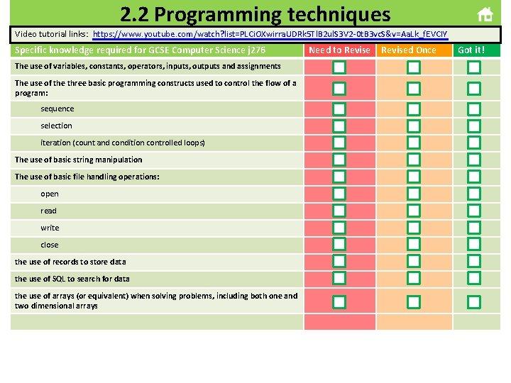 2. 2 Programming techniques Video tutorial links: https: //www. youtube. com/watch? list=PLCi. OXwirra. UDRk