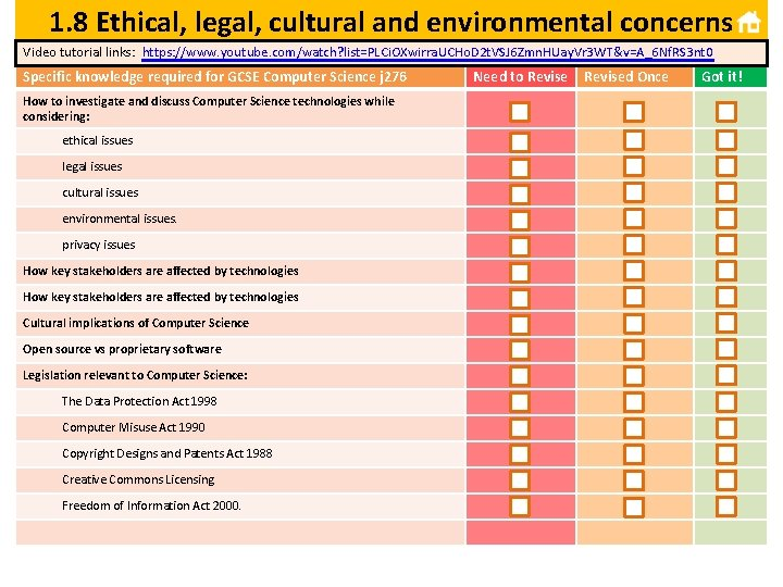 1. 8 Ethical, legal, cultural and environmental concerns Video tutorial links: https: //www. youtube.