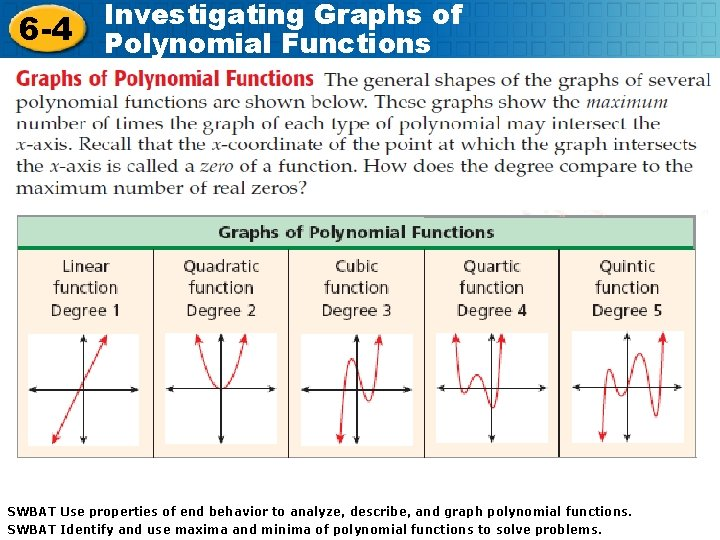6 -4 Investigating Graphs of Polynomial Functions SWBAT Use properties of end behavior to