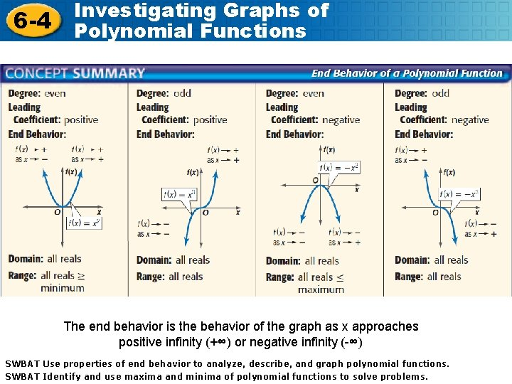 6 -4 Investigating Graphs of Polynomial Functions The end behavior is the behavior of