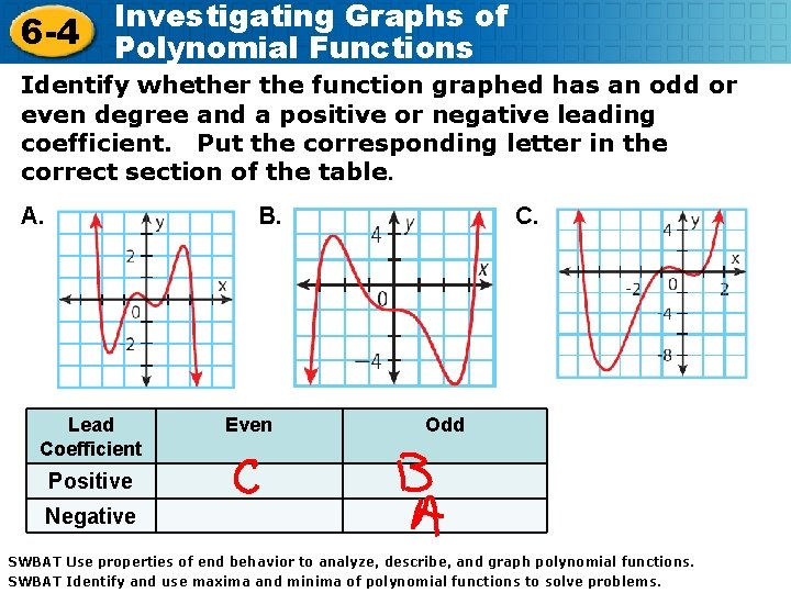 6 -4 Investigating Graphs of Polynomial Functions Identify whether the function graphed has an