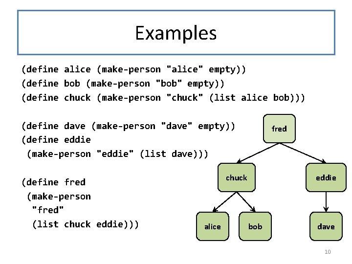 """Examples (define alice (make-person """"alice"""" empty)) (define bob (make-person """"bob"""" empty)) (define chuck (make-person"""