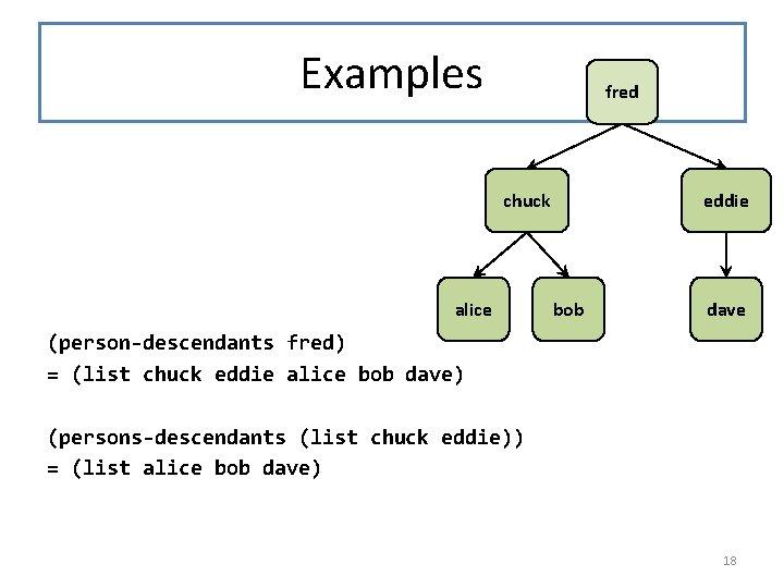 Examples fred chuck alice eddie bob dave (person-descendants fred) = (list chuck eddie alice