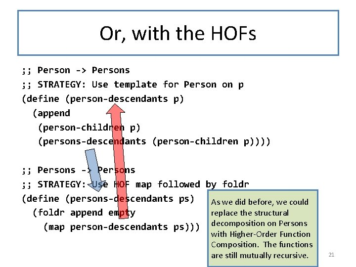 Or, with the HOFs ; ; Person -> Persons ; ; STRATEGY: Use template