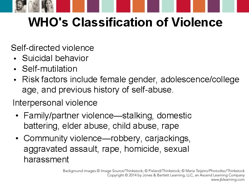 WHO's Classification of Violence Self-directed violence • Suicidal behavior • Self-mutilation • Risk factors
