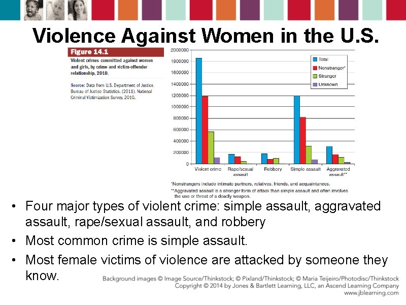 Violence Against Women in the U. S. • Four major types of violent crime: