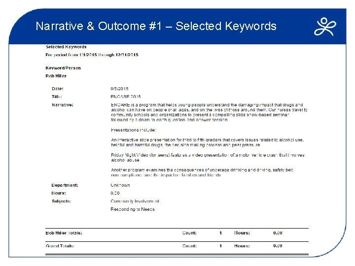 Narrative & Outcome #1 – Selected Keywords