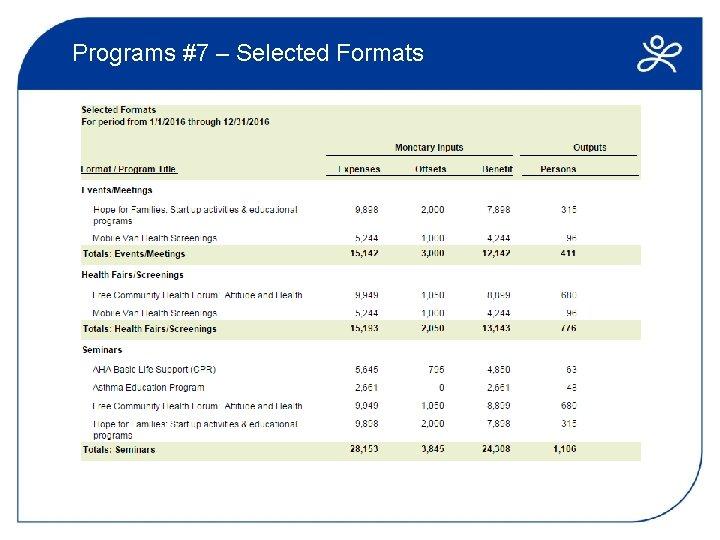 Programs #7 – Selected Formats