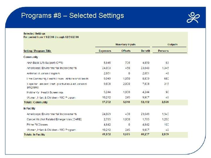 Programs #8 – Selected Settings