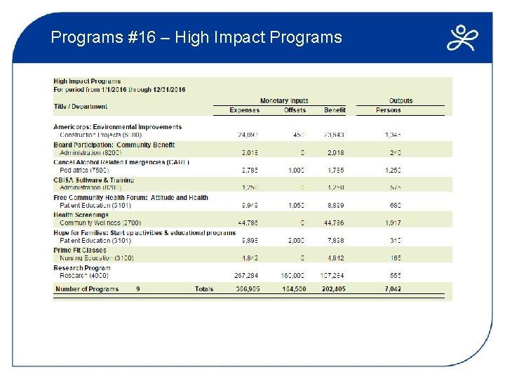 Programs #16 – High Impact Programs