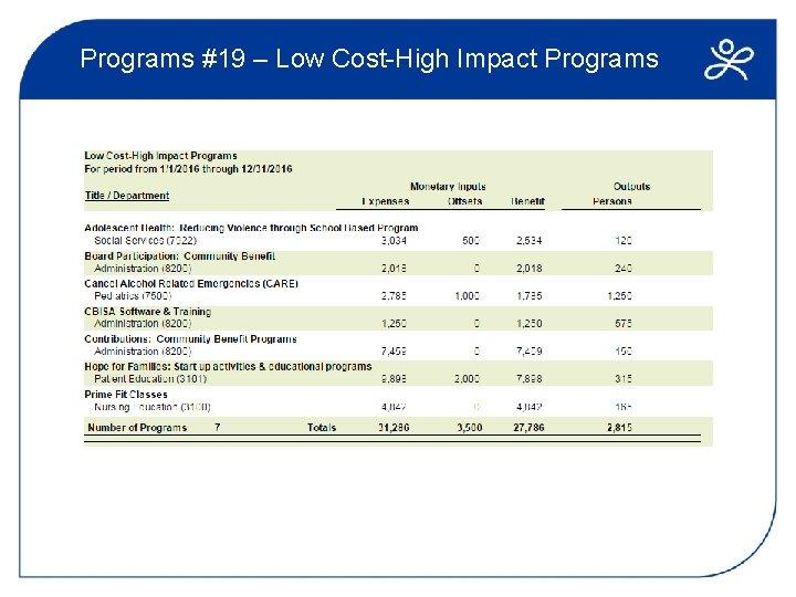 Programs #19 – Low Cost-High Impact Programs