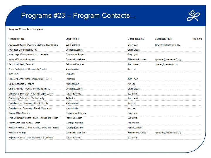 Programs #23 – Program Contacts…
