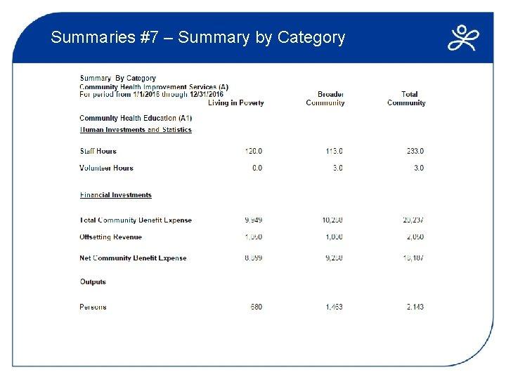 Summaries #7 – Summary by Category
