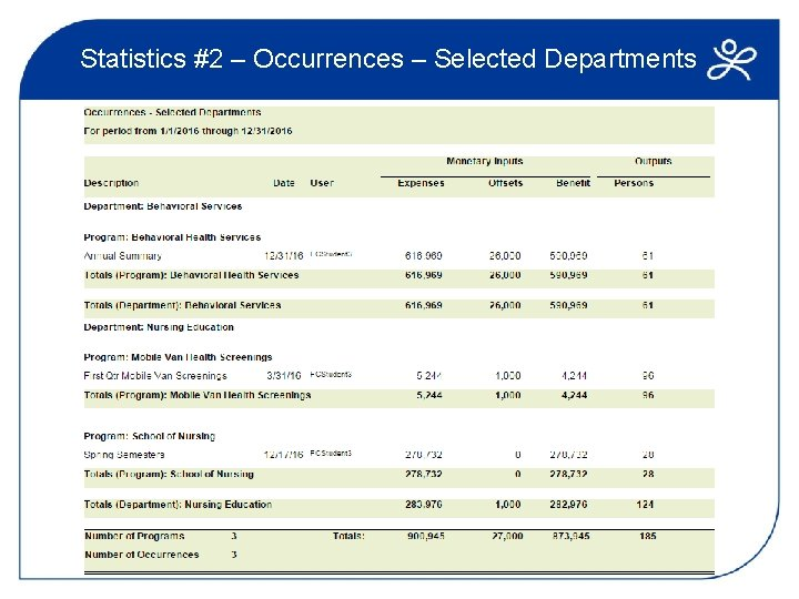 Statistics #2 – Occurrences – Selected Departments