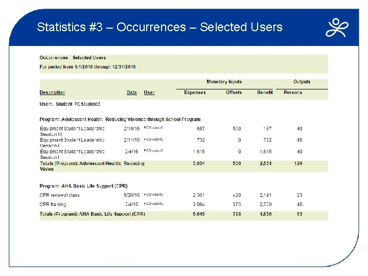 Statistics #3 – Occurrences – Selected Users