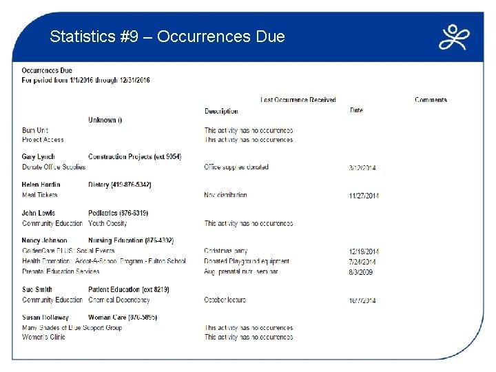 Statistics #9 – Occurrences Due