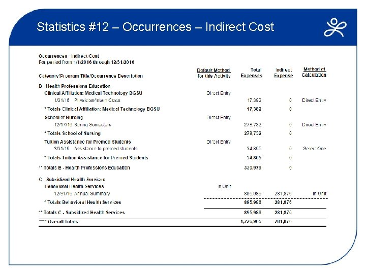 Statistics #12 – Occurrences – Indirect Cost