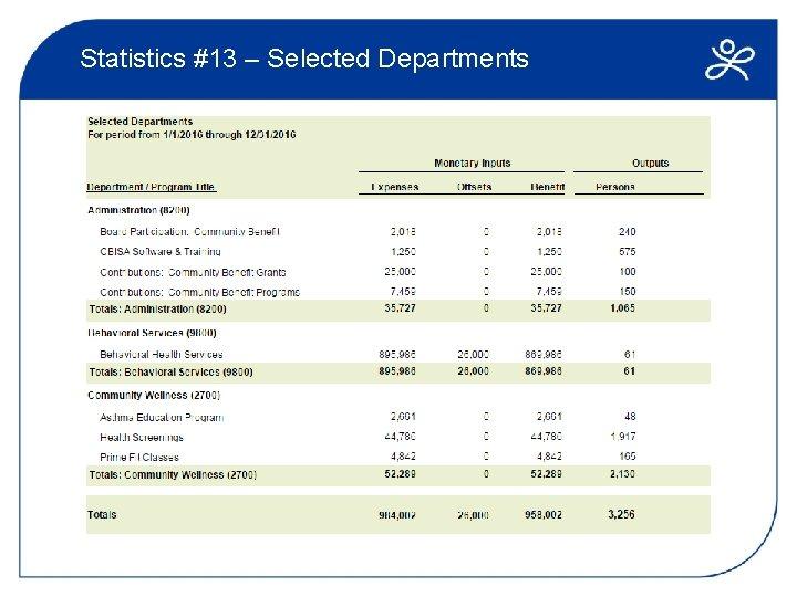 Statistics #13 – Selected Departments