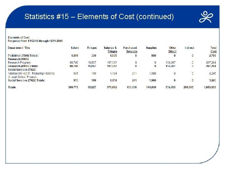 Statistics #15 – Elements of Cost (continued)