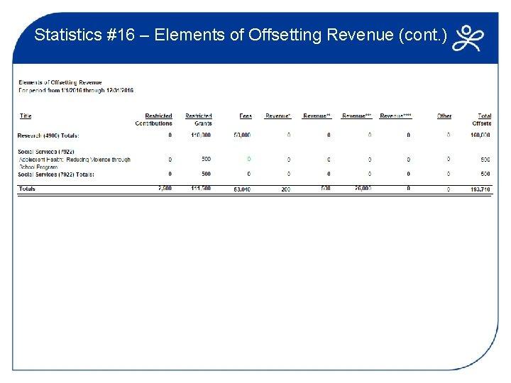 Statistics #16 – Elements of Offsetting Revenue (cont. )