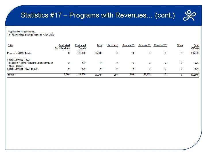 Statistics #17 – Programs with Revenues… (cont. )