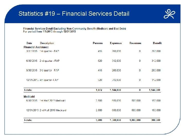 Statistics #19 – Financial Services Detail