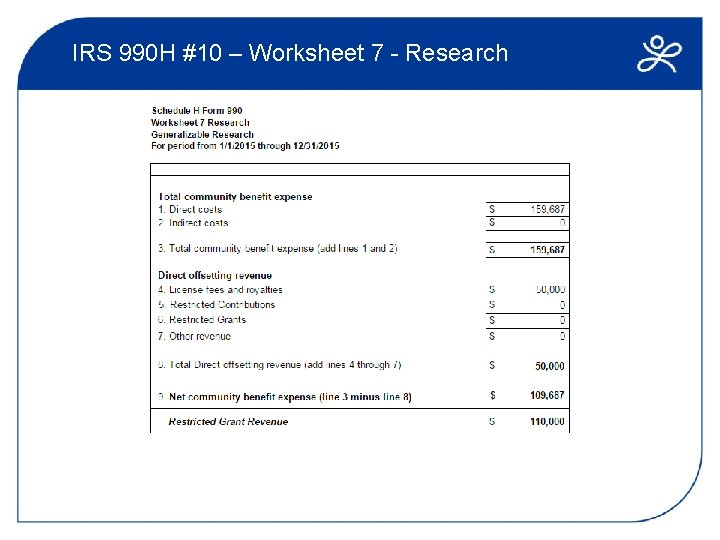 IRS 990 H #10 – Worksheet 7 - Research