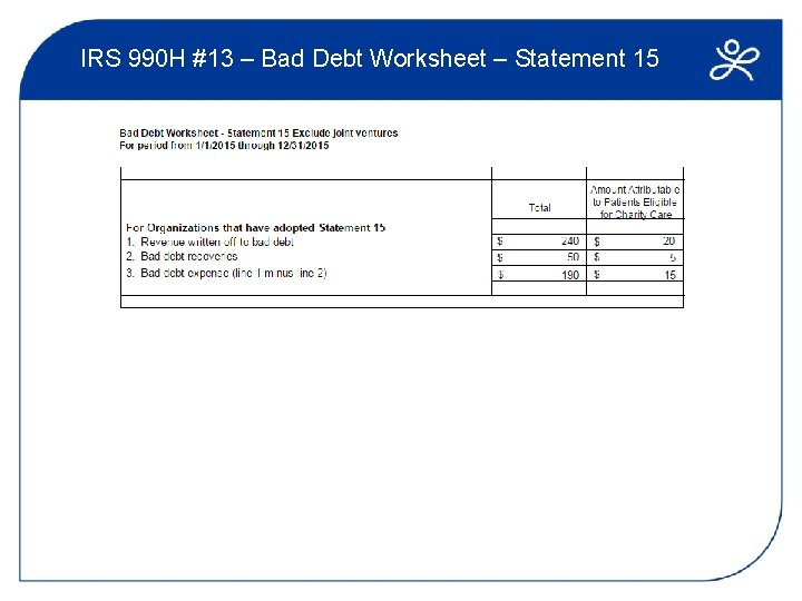 IRS 990 H #13 – Bad Debt Worksheet – Statement 15