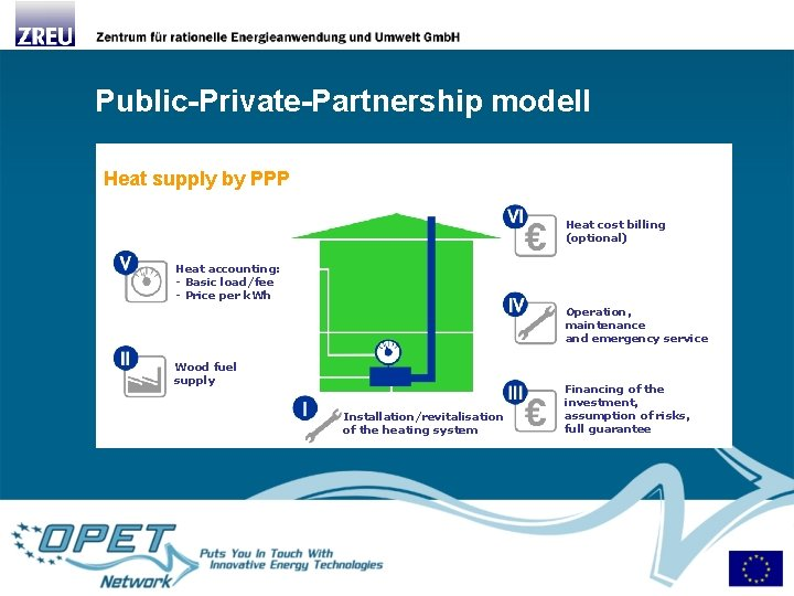 Public-Private-Partnership modell Heat supply by PPP Heat cost billing (optional) Heat accounting: - Basic