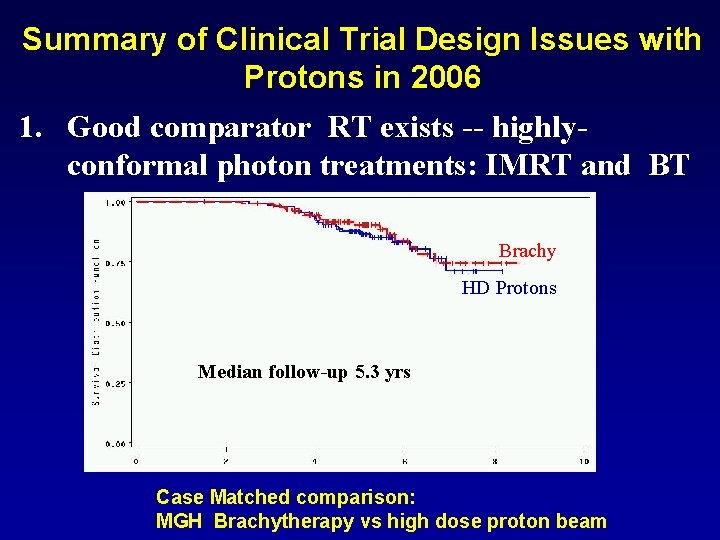 Summary of Clinical Trial Design Issues with Protons in 2006 1. Good comparator RT