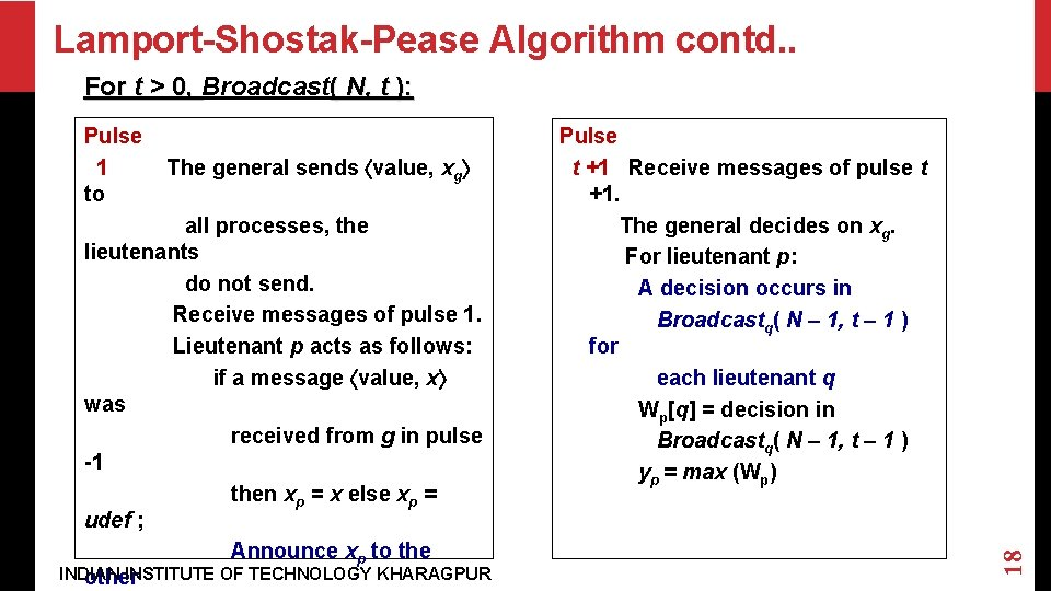 Lamport-Shostak-Pease Algorithm contd. . For t > 0, Broadcast( N, t ): The general