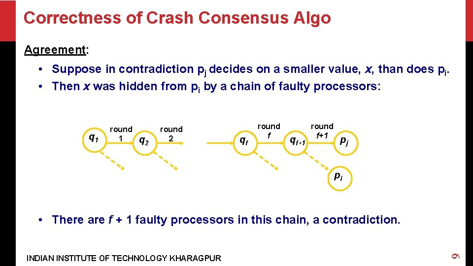 Correctness of Crash Consensus Algo Agreement: • Suppose in contradiction pj decides on a