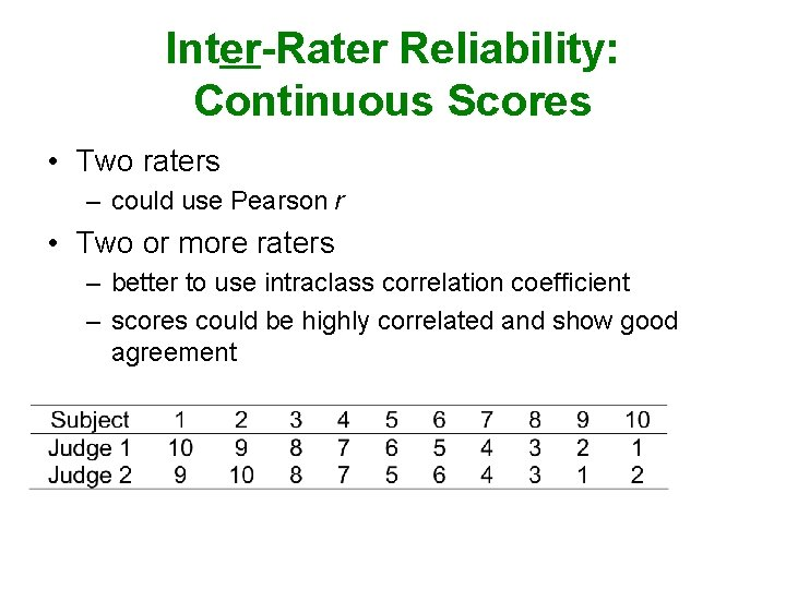 Inter-Rater Reliability: Continuous Scores • Two raters – could use Pearson r • Two