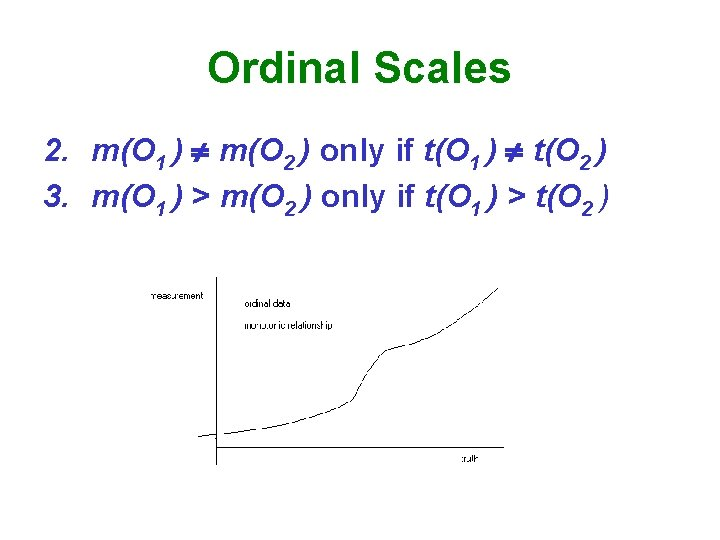 Ordinal Scales 2. m(O 1 ) m(O 2 ) only if t(O 1 )