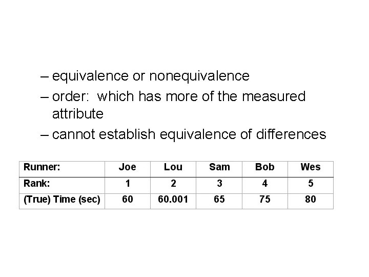 – equivalence or nonequivalence – order: which has more of the measured attribute –
