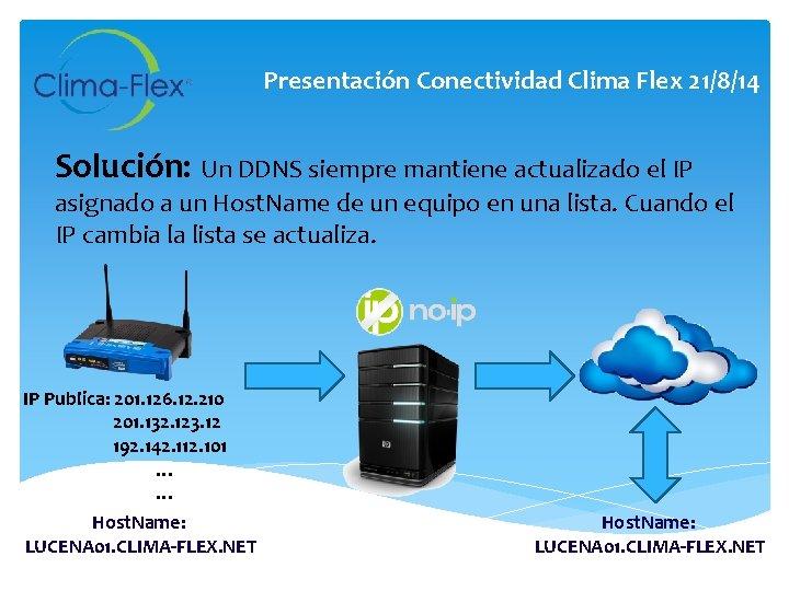 Presentación Conectividad Clima Flex 21/8/14 Solución: Un DDNS siempre mantiene actualizado el IP asignado