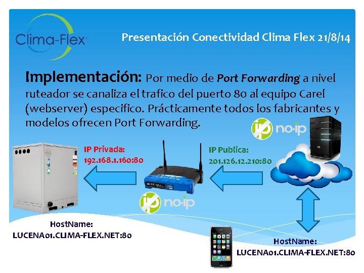 Presentación Conectividad Clima Flex 21/8/14 Implementación: Por medio de Port Forwarding a nivel ruteador