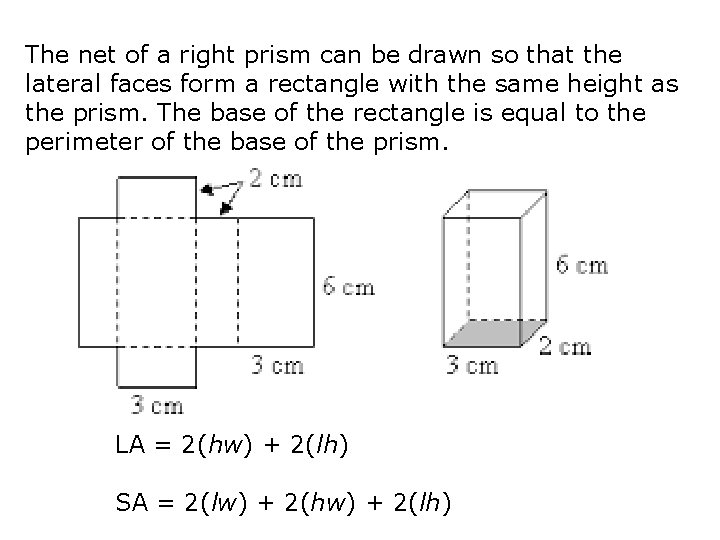 The net of a right prism can be drawn so that the lateral faces