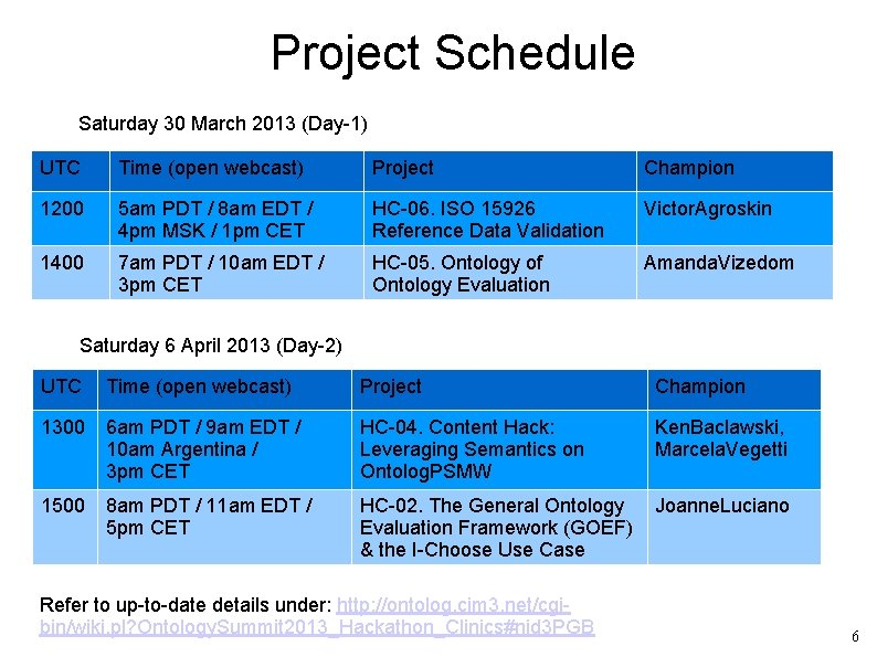 Project Schedule Saturday 30 March 2013 (Day-1) UTC Time (open webcast) Project Champion 1200