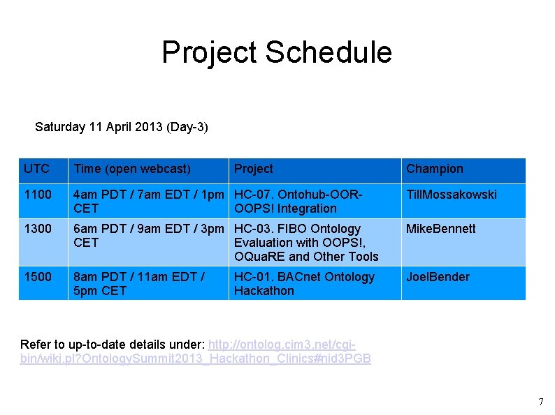 Project Schedule Saturday 11 April 2013 (Day-3) UTC Time (open webcast) Project 1100 4
