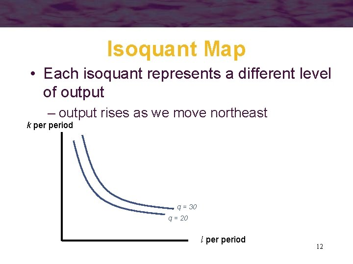 Isoquant Map • Each isoquant represents a different level of output – output rises