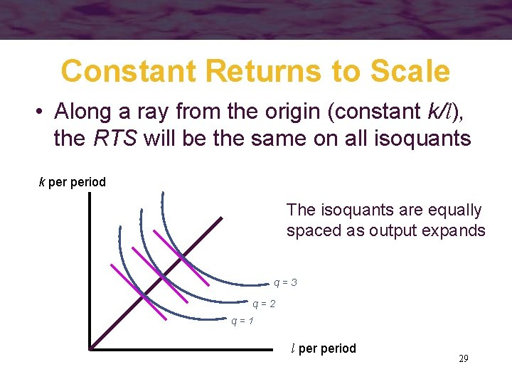 Constant Returns to Scale • Along a ray from the origin (constant k/l), the