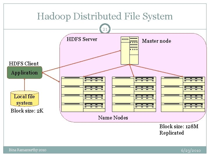 Hadoop Distributed File System 21 HDFS Server Master node HDFS Client Application Local file