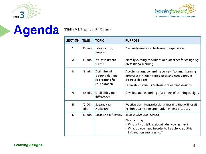 Agenda Learning designs 3