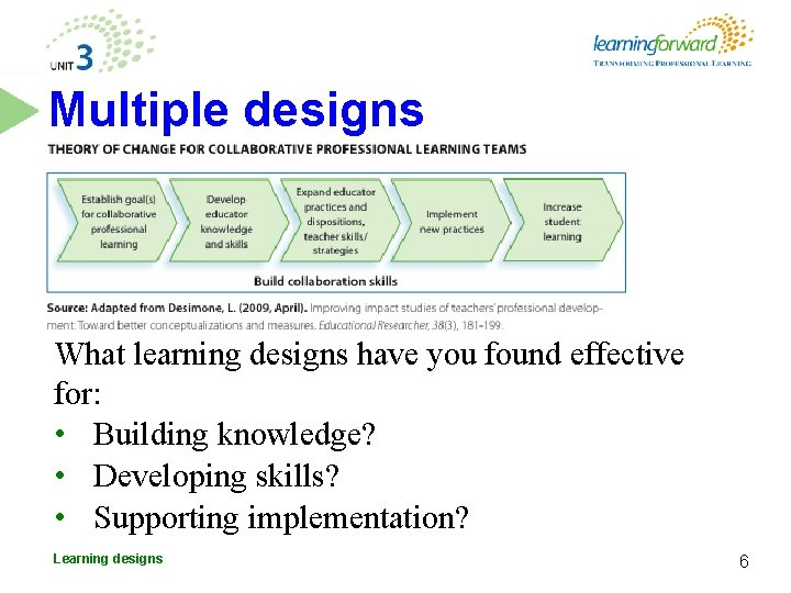 Multiple designs What learning designs have you found effective for: • Building knowledge? •