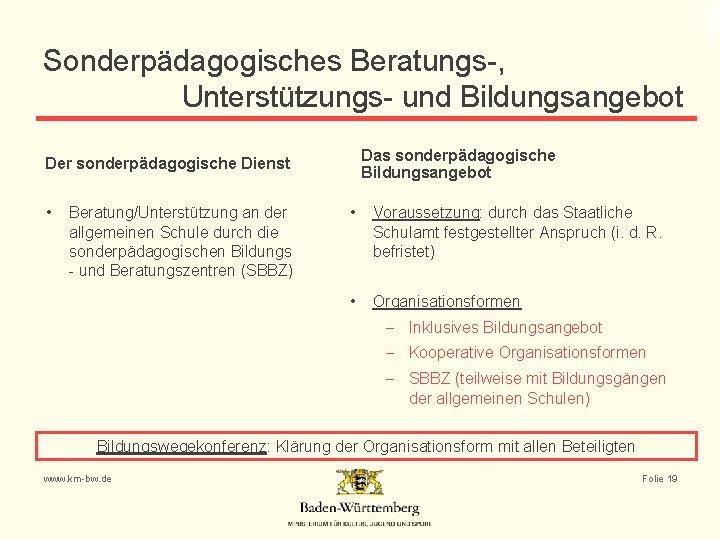 Sonderpädagogisches Beratungs-, Unterstützungs- und Bildungsangebot Das sonderpädagogische Bildungsangebot Der sonderpädagogische Dienst • Beratung/Unterstützung an