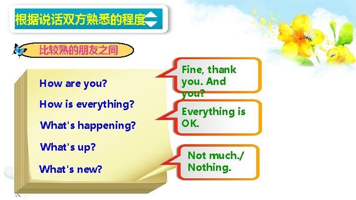 根据说话双方熟悉的程度 比较熟的朋友之间 How are you? How is everything? What's happening? What's up? What's new?