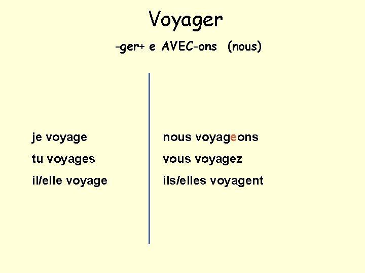 Voyager -ger+ e AVEC-ons (nous) je voyage nous voyageons tu voyages vous voyagez il/elle